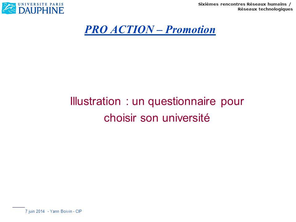 Sixièmes rencontres Réseaux humains / Réseaux technologiques 7 juin 2014 - Yann Boivin - CIP PRO ACTION – Promotion Illustration : un questionnaire po