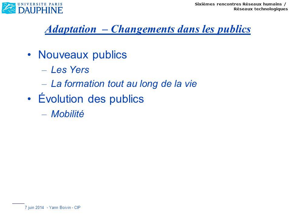 Sixièmes rencontres Réseaux humains / Réseaux technologiques 7 juin 2014 - Yann Boivin - CIP Adaptation – Changements dans les publics Nouveaux public