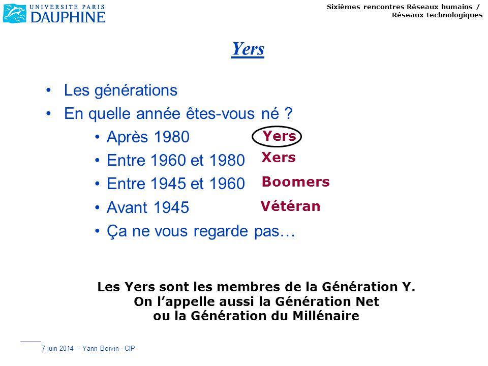 Sixièmes rencontres Réseaux humains / Réseaux technologiques 7 juin 2014 - Yann Boivin - CIP Yers Les générations En quelle année êtes-vous né ? Après