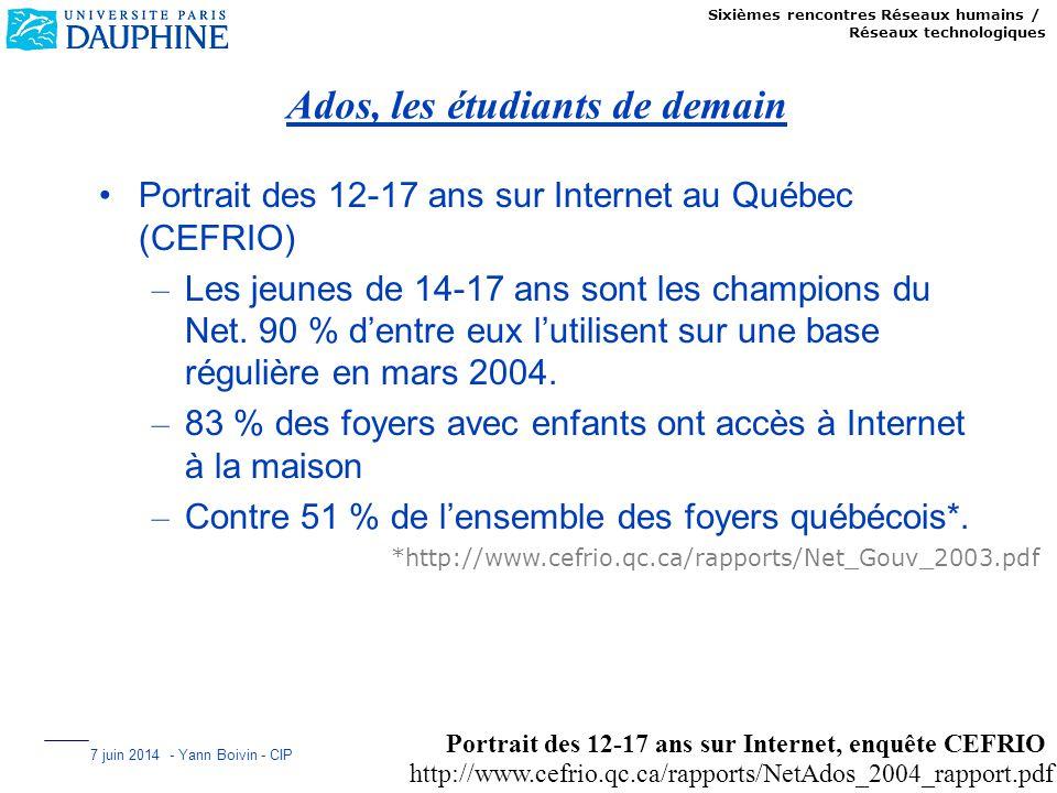 Sixièmes rencontres Réseaux humains / Réseaux technologiques 7 juin 2014 - Yann Boivin - CIP Ados, les étudiants de demain Portrait des 12-17 ans sur