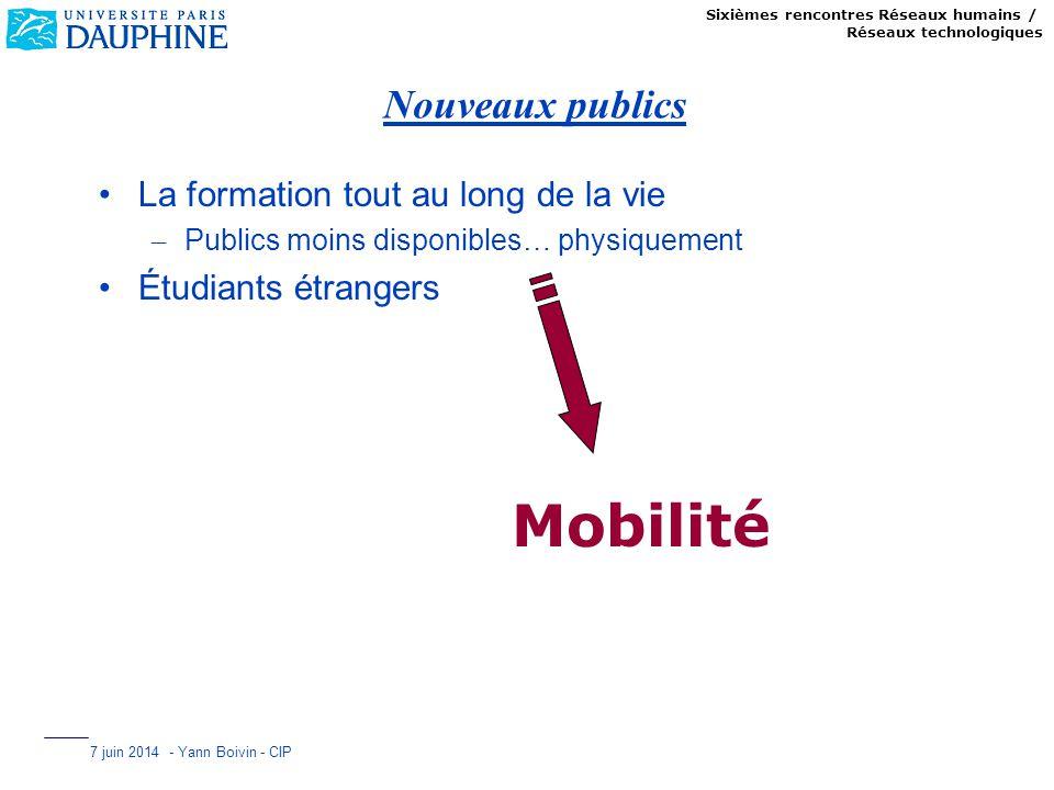 Sixièmes rencontres Réseaux humains / Réseaux technologiques 7 juin 2014 - Yann Boivin - CIP Nouveaux publics La formation tout au long de la vie – Pu