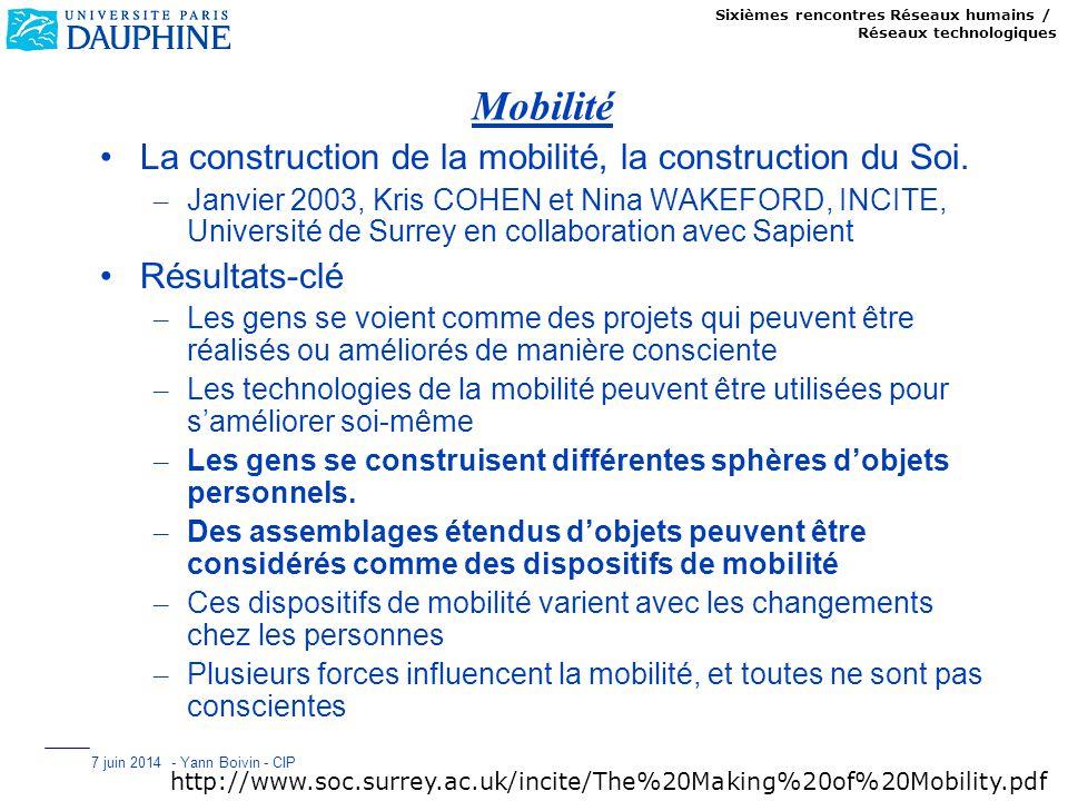 Sixièmes rencontres Réseaux humains / Réseaux technologiques 7 juin 2014 - Yann Boivin - CIP Mobilité La construction de la mobilité, la construction