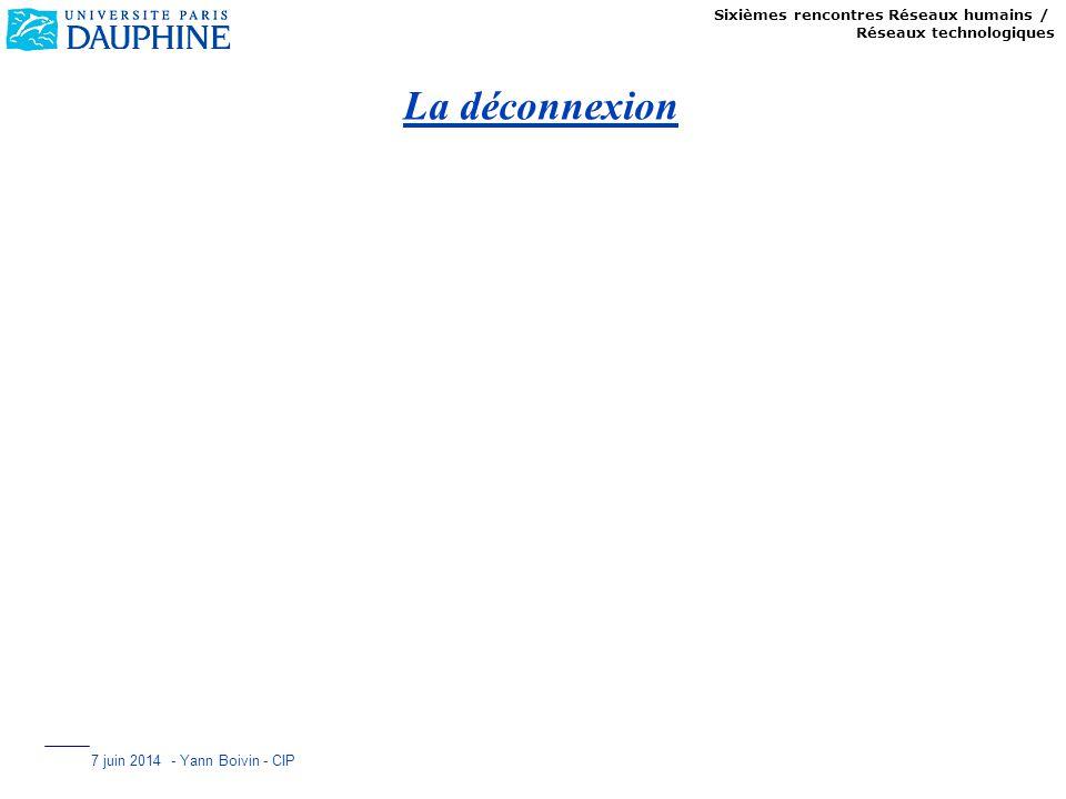 Sixièmes rencontres Réseaux humains / Réseaux technologiques 7 juin 2014 - Yann Boivin - CIP La déconnexion