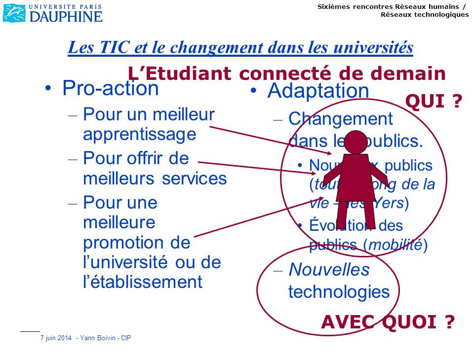 Sixièmes rencontres Réseaux humains / Réseaux technologiques 7 juin 2014 - Yann Boivin - CIP Les TIC et le changement dans les universités Pro-action