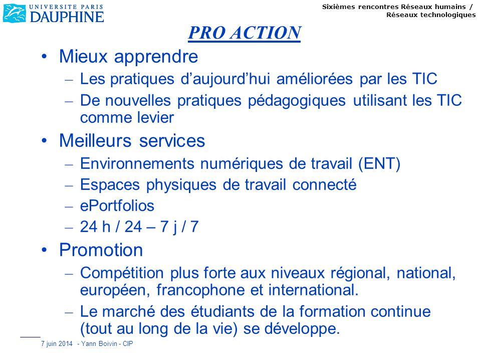 Sixièmes rencontres Réseaux humains / Réseaux technologiques 7 juin 2014 - Yann Boivin - CIP PRO ACTION Mieux apprendre – Les pratiques daujourdhui am