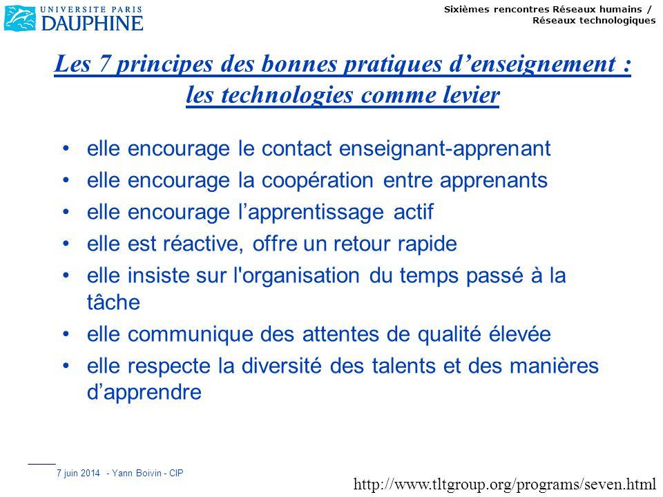 Sixièmes rencontres Réseaux humains / Réseaux technologiques 7 juin 2014 - Yann Boivin - CIP Les 7 principes des bonnes pratiques denseignement : les
