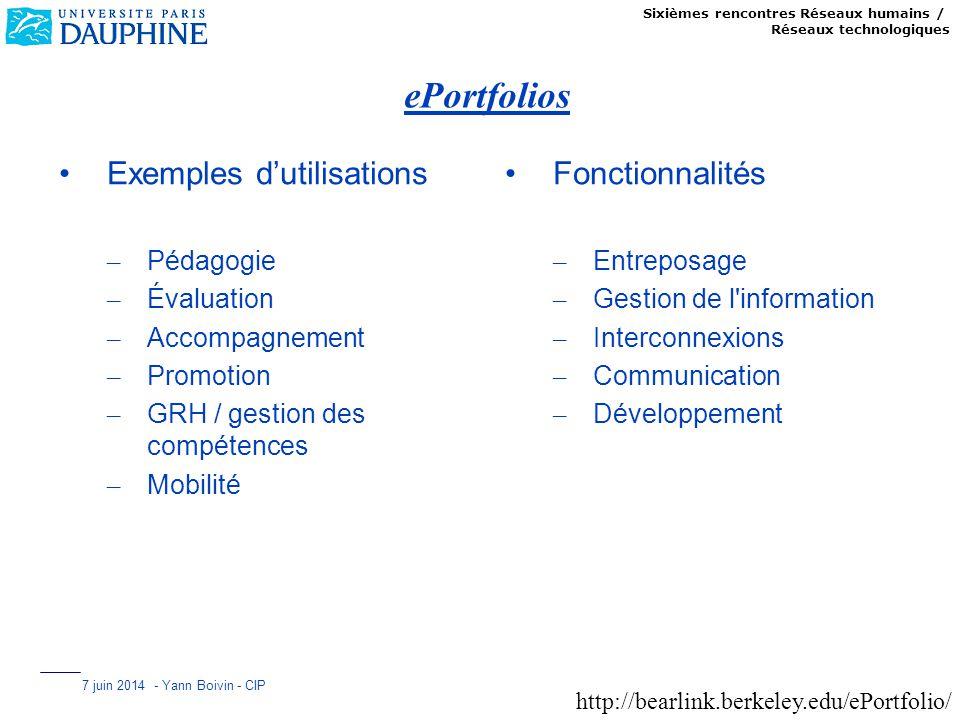 Sixièmes rencontres Réseaux humains / Réseaux technologiques 7 juin 2014 - Yann Boivin - CIP ePortfolios Fonctionnalités – Entreposage – Gestion de l'