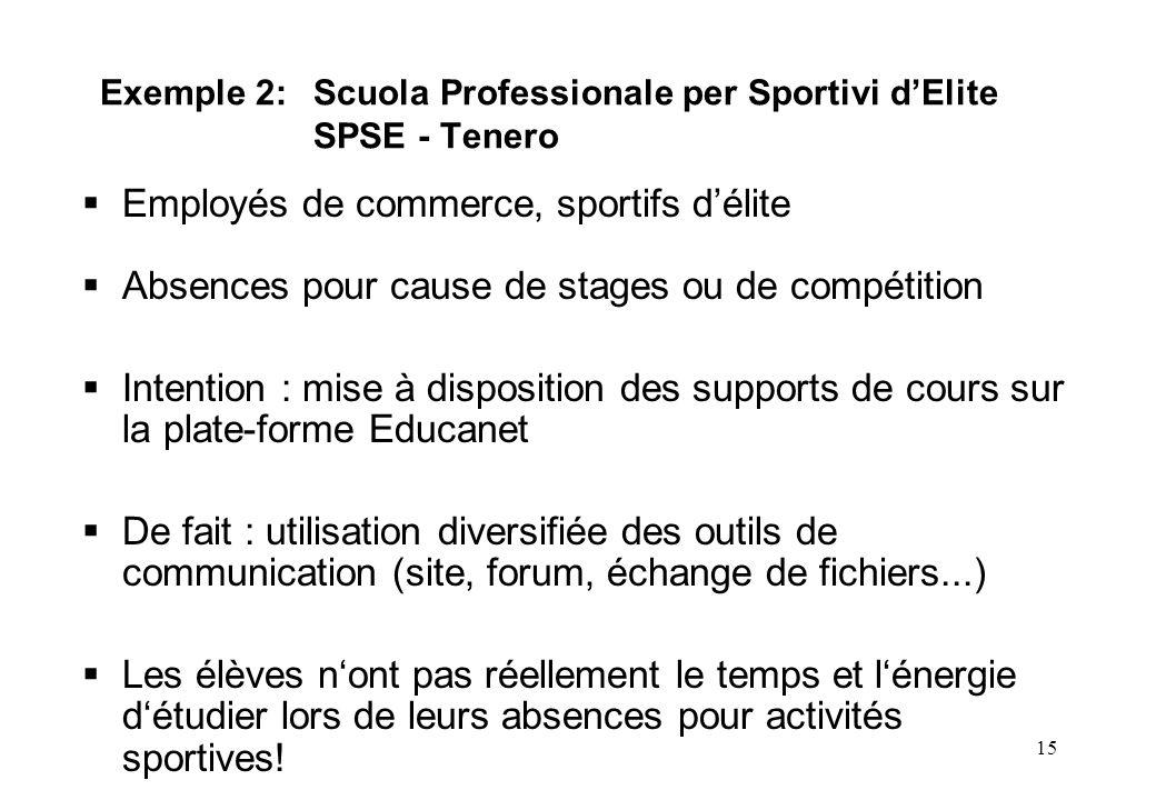 15 Employés de commerce, sportifs délite Absences pour cause de stages ou de compétition Intention : mise à disposition des supports de cours sur la p