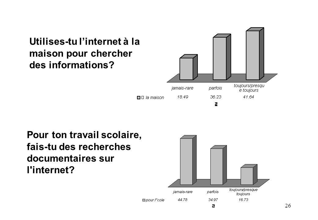 26 Utilises-tu linternet à la maison pour chercher des informations? Pour ton travail scolaire, fais-tu des recherches documentaires sur l'internet?