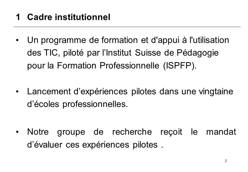 3 1Cadre institutionnel Un programme de formation et d'appui à l'utilisation des TIC, piloté par lInstitut Suisse de Pédagogie pour la Formation Profe