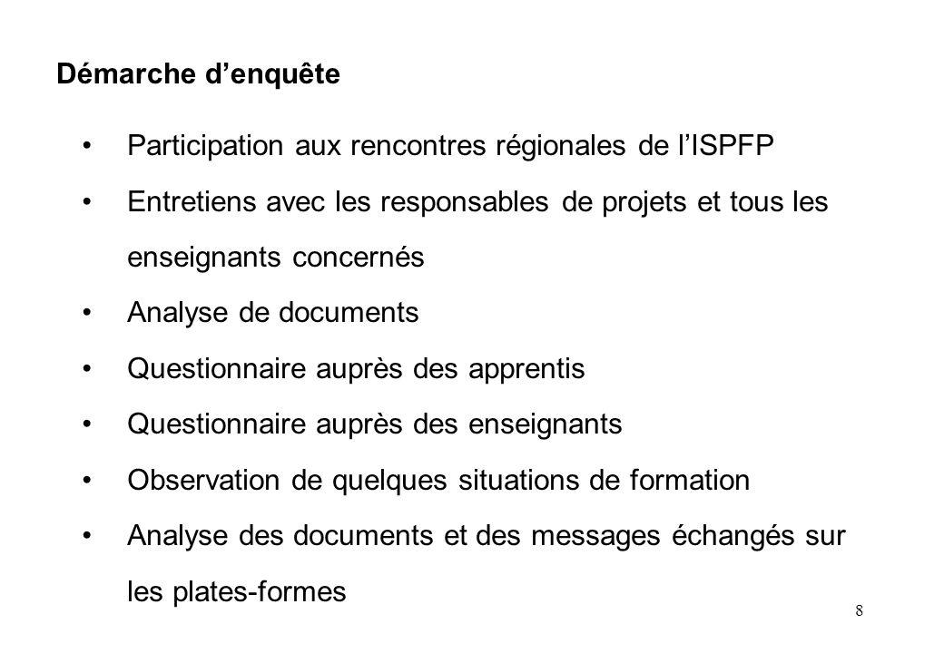 8 Démarche denquête Participation aux rencontres régionales de lISPFP Entretiens avec les responsables de projets et tous les enseignants concernés An