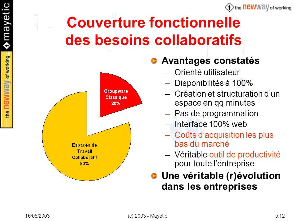 16/05/2003(c) 2003 - Mayeticp.12 Couverture fonctionnelle des besoins collaboratifs Avantages constatés –Orienté utilisateur –Disponibilités à 100% –C