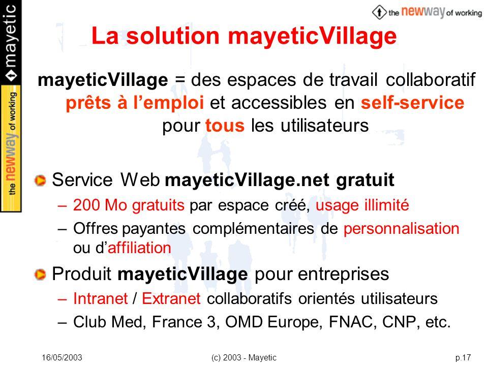 16/05/2003(c) 2003 - Mayeticp.17 La solution mayeticVillage mayeticVillage = des espaces de travail collaboratif prêts à lemploi et accessibles en sel