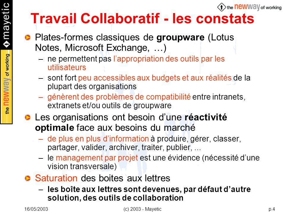 16/05/2003(c) 2003 - Mayeticp.4 Travail Collaboratif - les constats Plates-formes classiques de groupware (Lotus Notes, Microsoft Exchange, …) –ne per