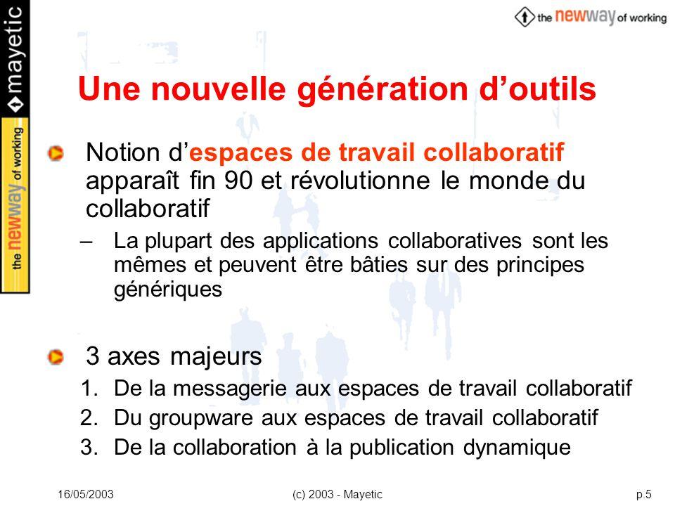 16/05/2003(c) 2003 - Mayeticp.5 Une nouvelle génération doutils Notion despaces de travail collaboratif apparaît fin 90 et révolutionne le monde du co