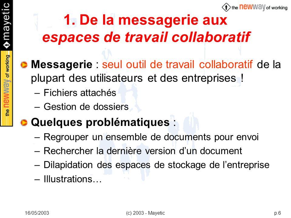 16/05/2003(c) 2003 - Mayeticp.6 1. De la messagerie aux espaces de travail collaboratif Messagerie : seul outil de travail collaboratif de la plupart