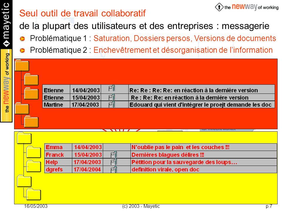 16/05/2003(c) 2003 - Mayeticp.8 100K A la 1ère étape de collaboration un.doc de 100k = 800k sur les serveurs et mail box A la 2eme étape de collaboration un.doc de 100k = 1400 k sur les serveurs, puis 2200 k, etc..