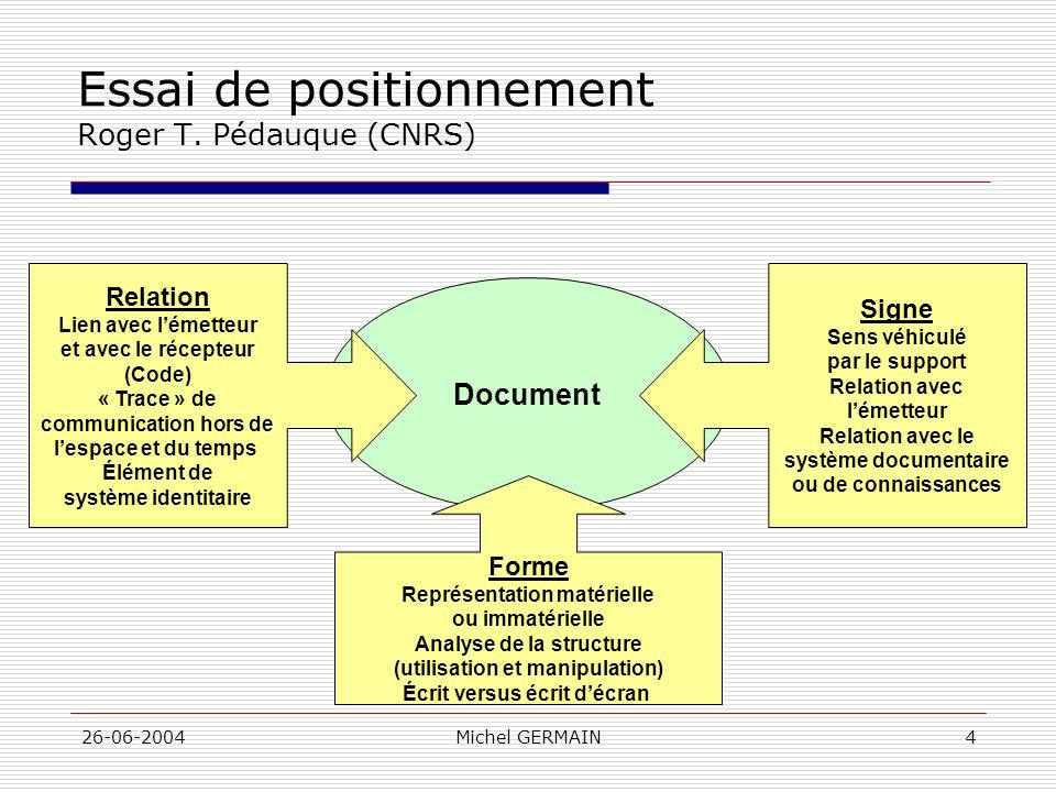 26-06-2004Michel GERMAIN4 Document Essai de positionnement Roger T. Pédauque (CNRS) Signe Sens véhiculé par le support Relation avec lémetteur Relatio