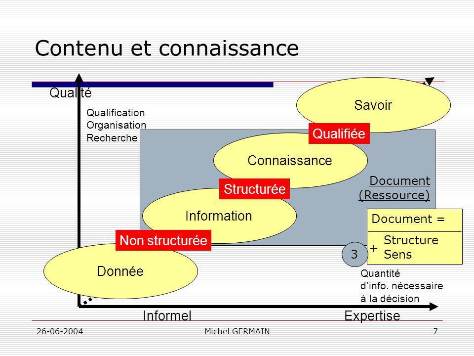 26-06-2004Michel GERMAIN7 Document (Ressource) Contenu et connaissance Qualité Donnée Information Connaissance Informel Quantité dinfo. nécessaire à l