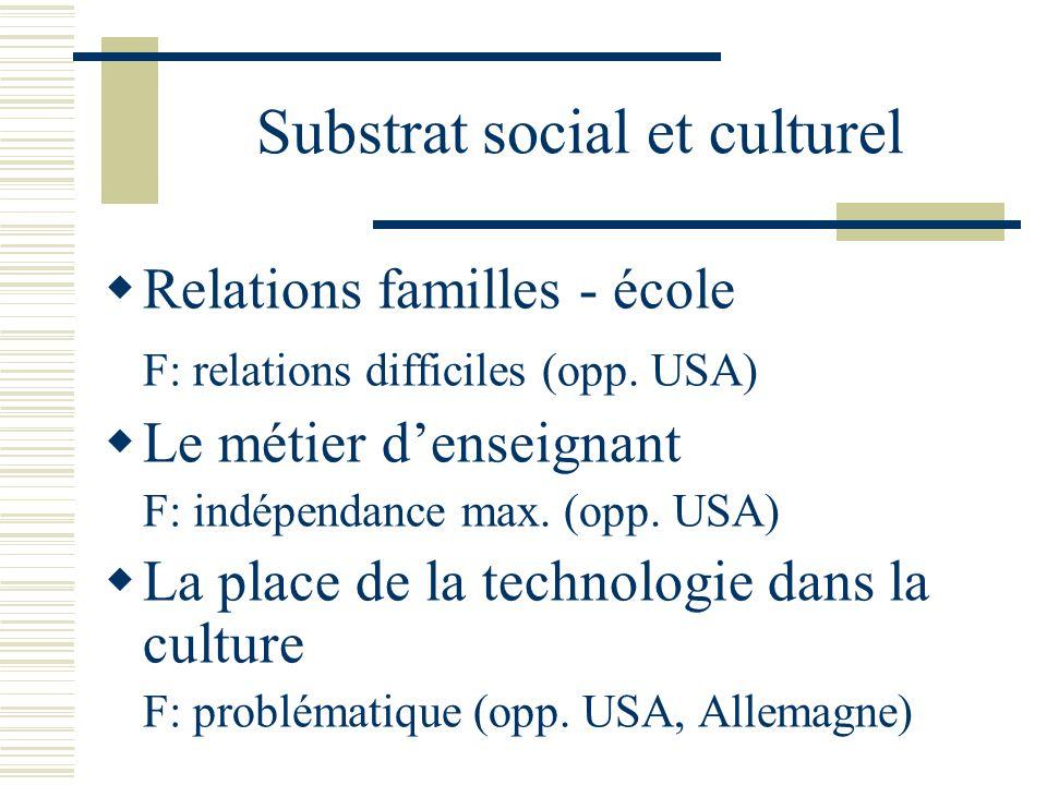 Substrat social et culturel Relations familles - école F: relations difficiles (opp. USA) Le métier denseignant F: indépendance max. (opp. USA) La pla