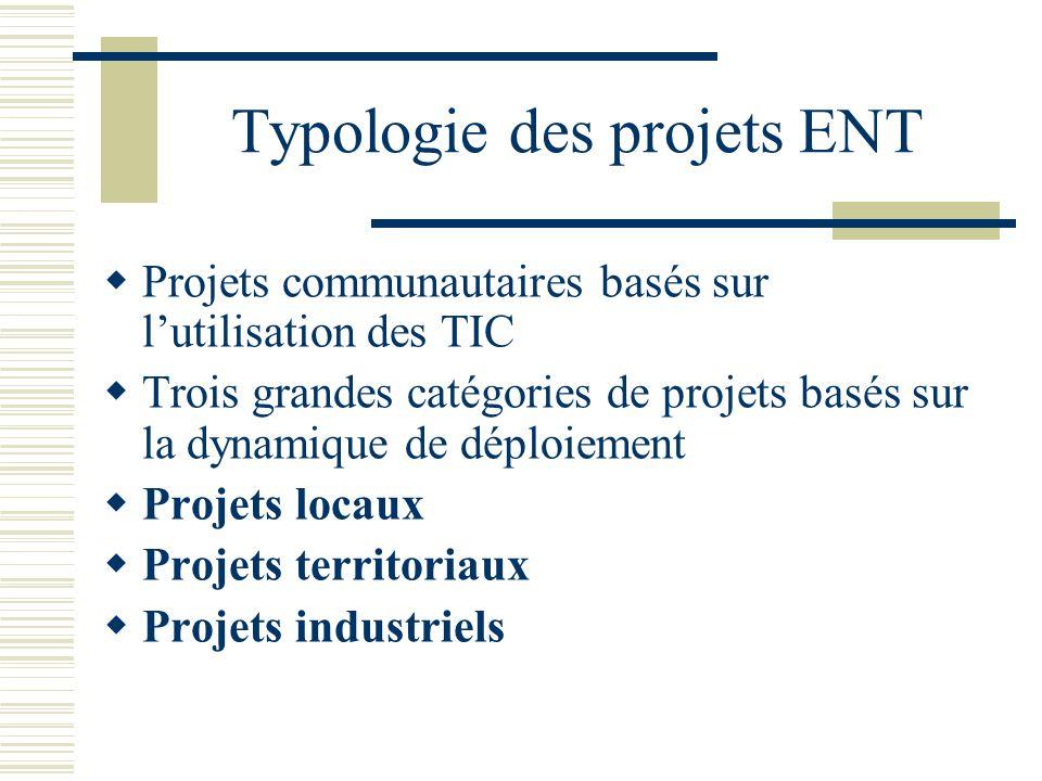 Typologie des projets ENT Projets communautaires basés sur lutilisation des TIC Trois grandes catégories de projets basés sur la dynamique de déploiem