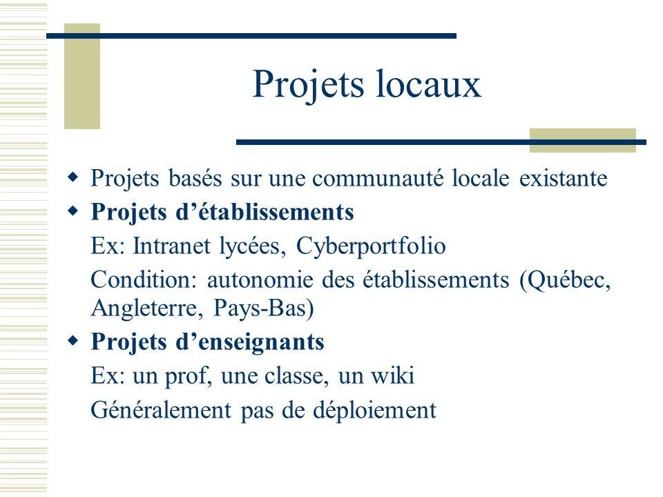 Projets locaux Projets basés sur une communauté locale existante Projets détablissements Ex: Intranet lycées, Cyberportfolio Condition: autonomie des