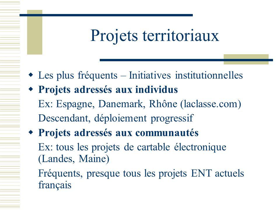 Projets territoriaux Les plus fréquents – Initiatives institutionnelles Projets adressés aux individus Ex: Espagne, Danemark, Rhône (laclasse.com) Des