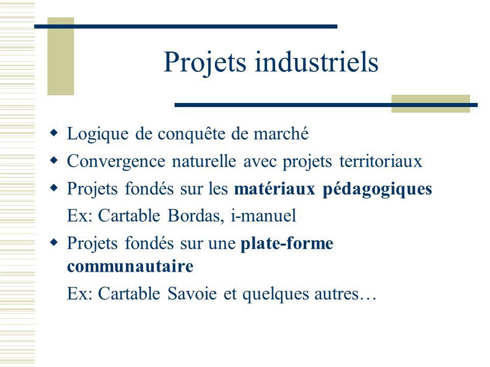 Projets industriels Logique de conquête de marché Convergence naturelle avec projets territoriaux Projets fondés sur les matériaux pédagogiques Ex: Ca