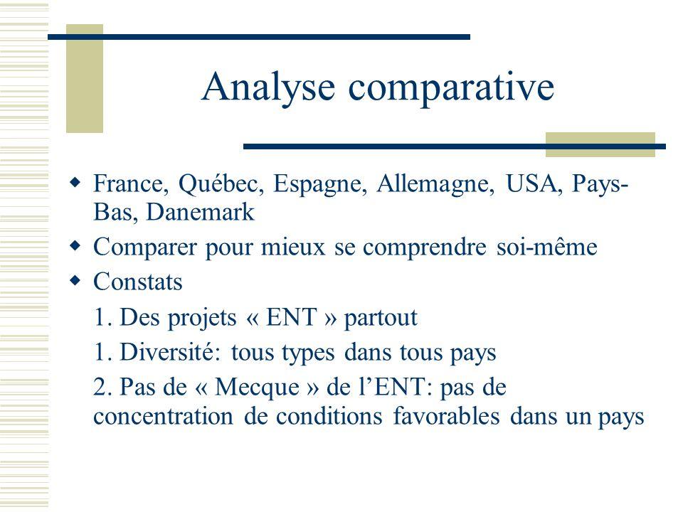 Analyse comparative France, Québec, Espagne, Allemagne, USA, Pays- Bas, Danemark Comparer pour mieux se comprendre soi-même Constats 1. Des projets «