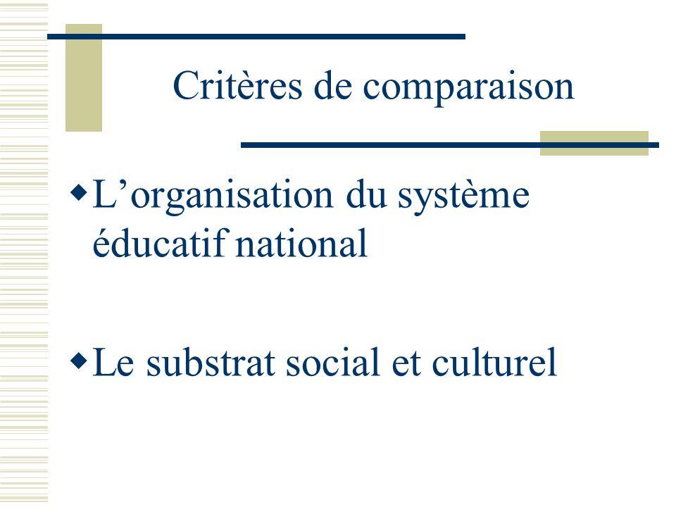 Critères de comparaison Lorganisation du système éducatif national Le substrat social et culturel