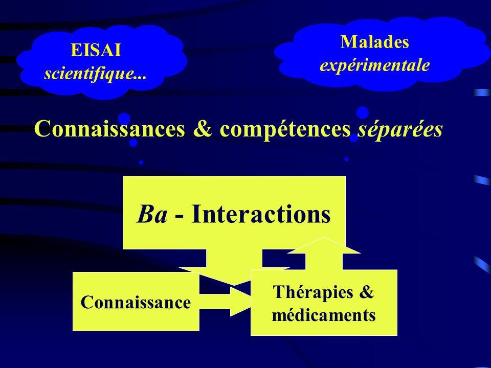 Demandes & critiques usagers Interactions constructives Capacité stratégique ! C ercle vertueux déchange dinformation shared space in motion A ire din