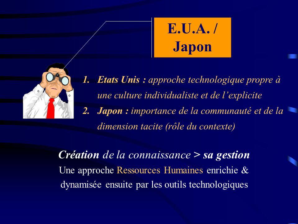 I 1.Etats Unis : approche technologique propre à une culture individualiste et de lexplicite 2.Japon : importance de la communauté et de la dimension tacite (rôle du contexte) E.U.A.