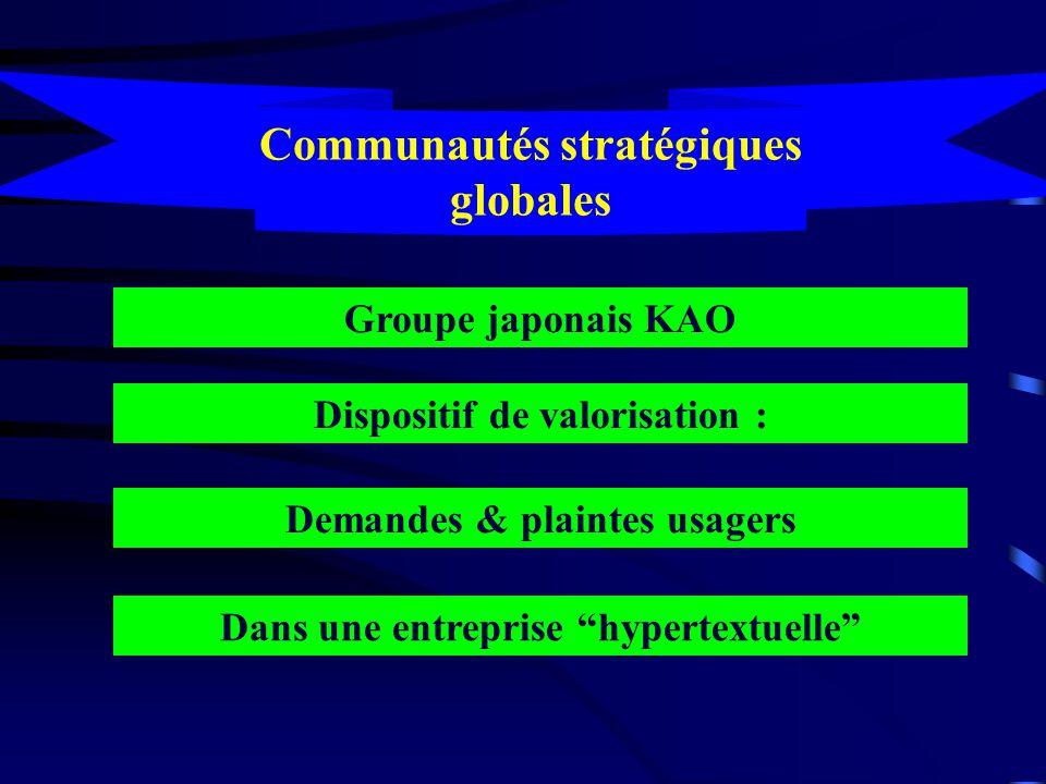 Communautés stratégiques globales Groupe japonais KAO Dispositif de valorisation : Demandes & plaintes usagers Dans une entreprise hypertextuelle
