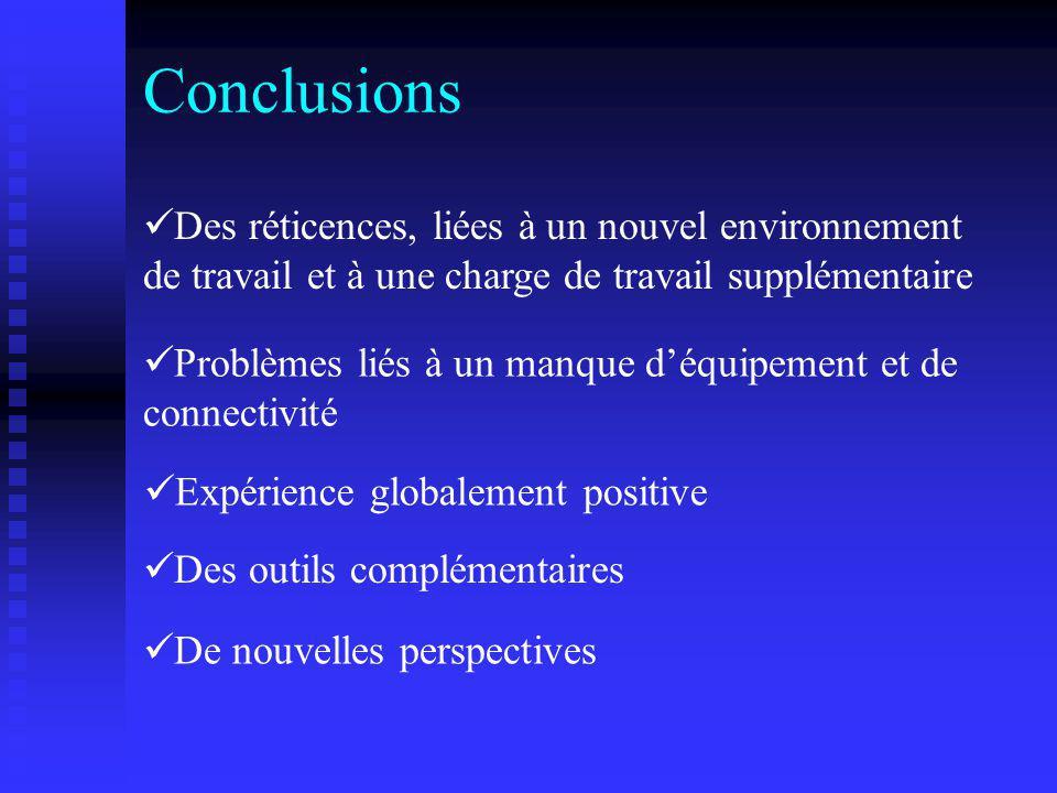 Conclusions Expérience globalement positive Des réticences, liées à un nouvel environnement de travail et à une charge de travail supplémentaire Probl