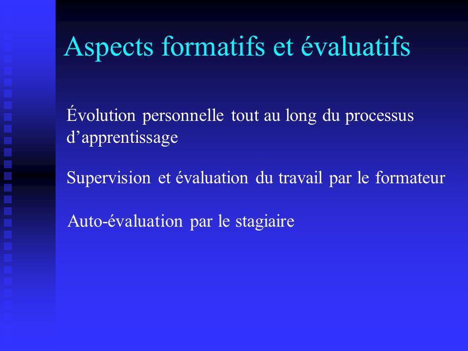 Aspects formatifs et évaluatifs Évolution personnelle tout au long du processus dapprentissage Supervision et évaluation du travail par le formateur A