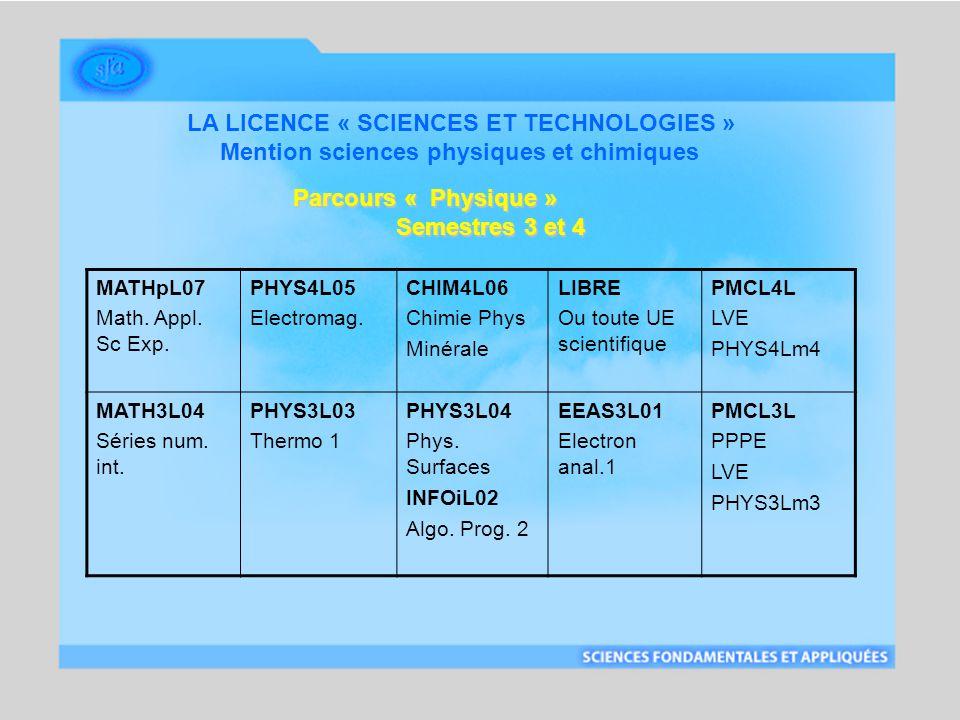 2 PORTAILS DENTRÉE MATHS, INFORMATIQUE, MÉCANIQUE, GÉOSCIENCES, PHYSIQUE, CHIMIE MATHpL07 Math. Appl. Sc Exp. PHYS4L05 Electromag. CHIM4L06 Chimie Phy