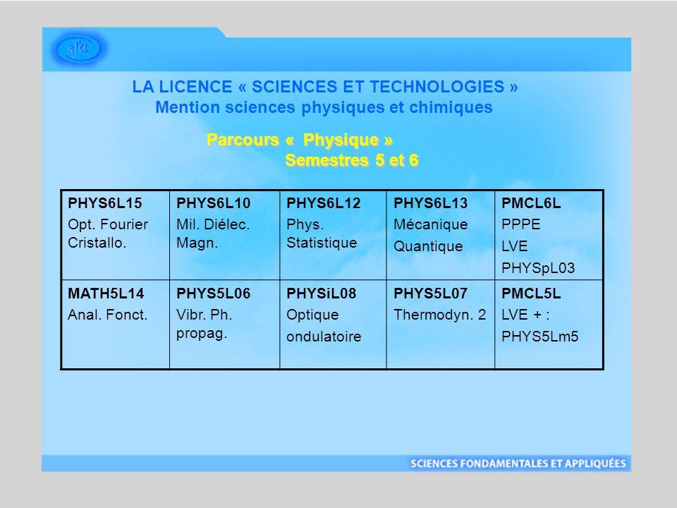 2 PORTAILS DENTRÉE MATHS, INFORMATIQUE, MÉCANIQUE, GÉOSCIENCES, PHYSIQUE, CHIMIE PHYS6L15 Opt.
