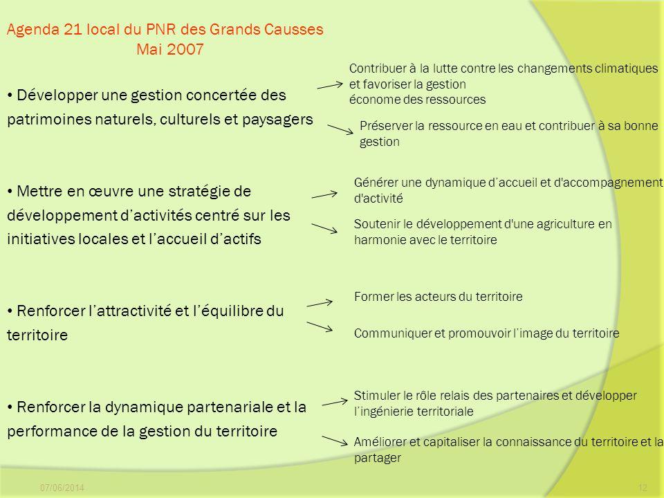 07/06/201412 Agenda 21 local du PNR des Grands Causses Mai 2007 Développer une gestion concertée des patrimoines naturels, culturels et paysagers Mett