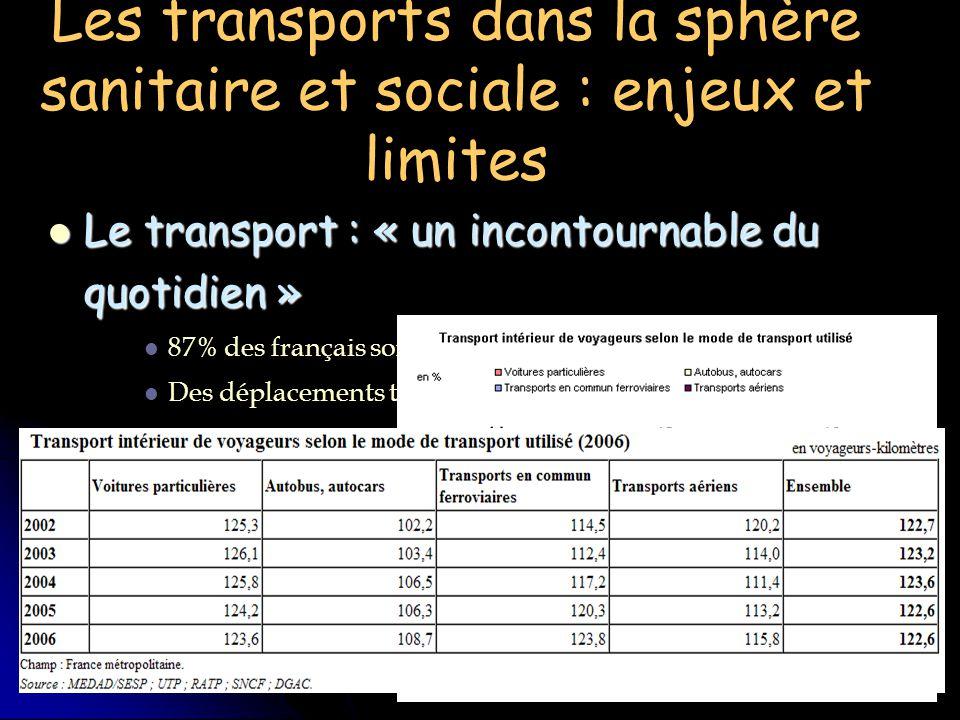 le transport dans une thématique globale : des enjeux interdépendants ETAT DES LIEUX le transport dans une thématique globale : des enjeux interdépendants