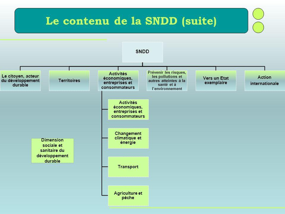 Le contenu de la SNDD (suite) SNDD Le citoyen, acteur du développement durable Territoires Activités économiques, entreprises et consommateurs Changem