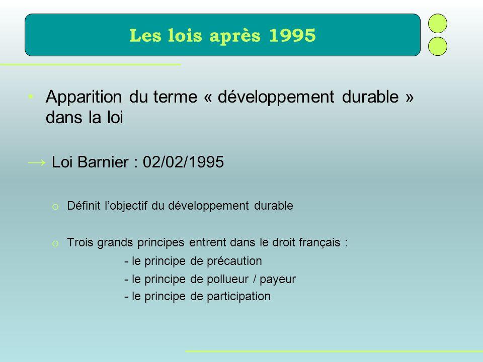 Apparition du terme « développement durable » dans la loi Loi Barnier : 02/02/1995 o Définit lobjectif du développement durable o Trois grands princip