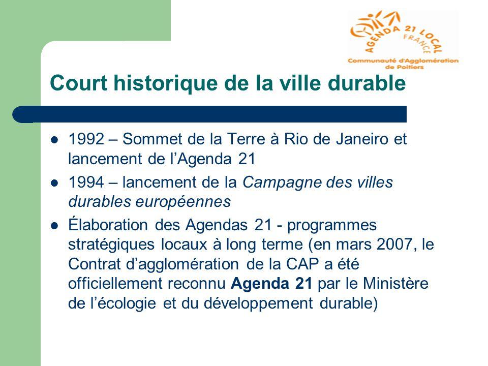 Court historique de la ville durable 1992 – Sommet de la Terre à Rio de Janeiro et lancement de lAgenda 21 1994 – lancement de la Campagne des villes