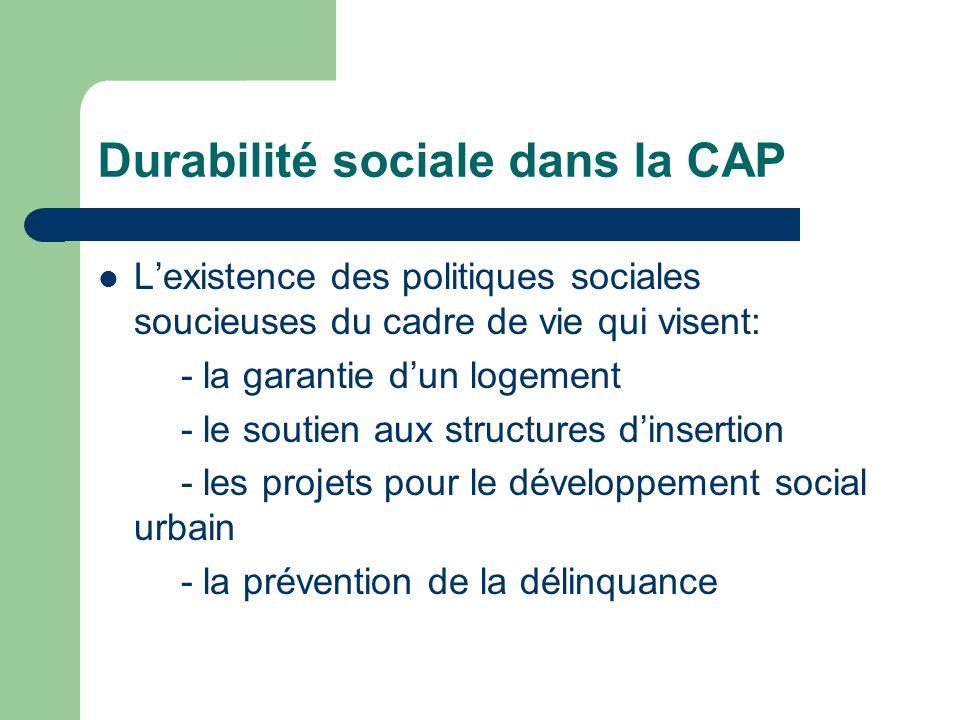 Lexistence des politiques sociales soucieuses du cadre de vie qui visent: - la garantie dun logement - le soutien aux structures dinsertion - les proj