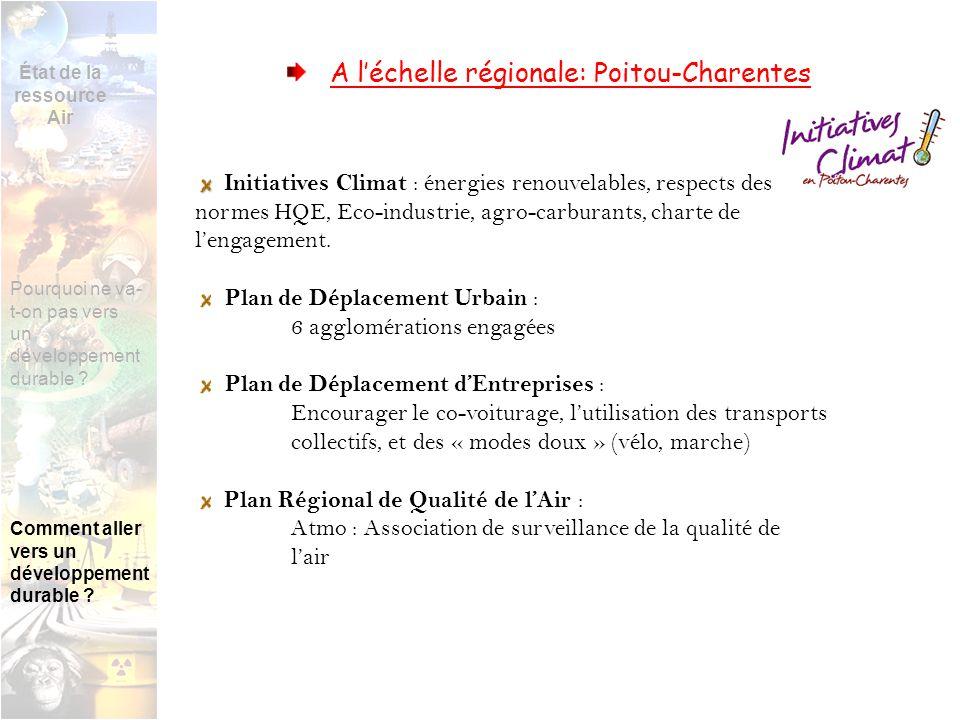Initiatives Climat : énergies renouvelables, respects des normes HQE, Eco-industrie, agro-carburants, charte de lengagement.