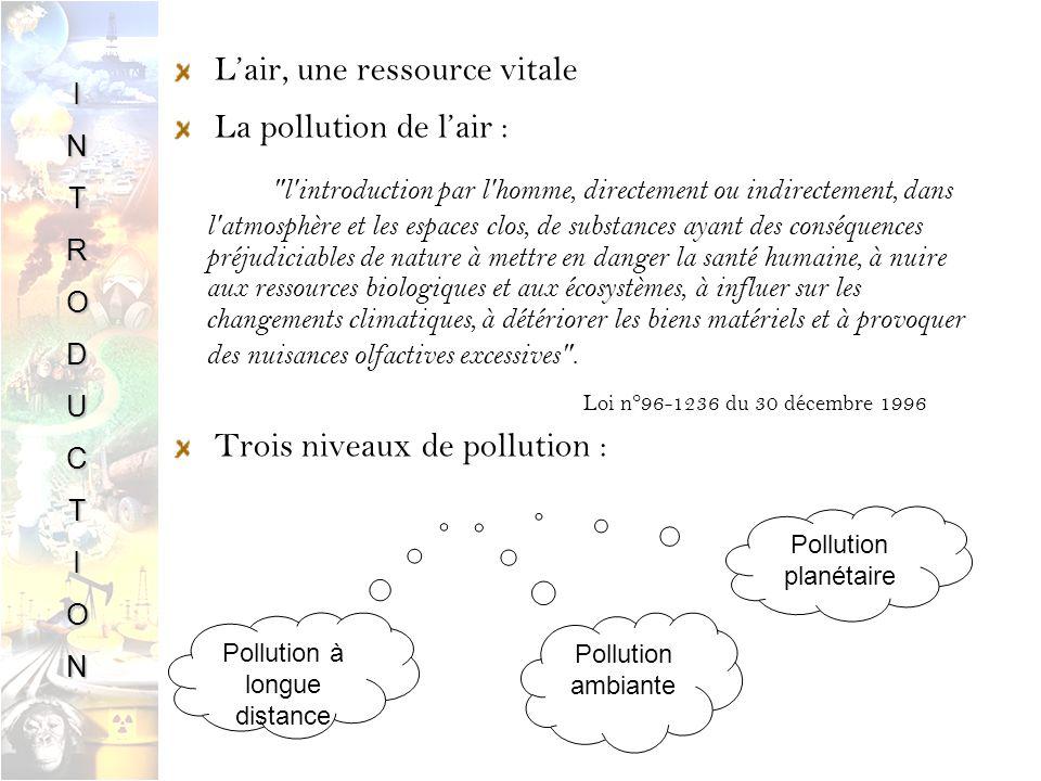 Leffet de serre, enjeu majeur CH 4 CO 2 Économie Environnement Social N2ON2O INTRODUCTION