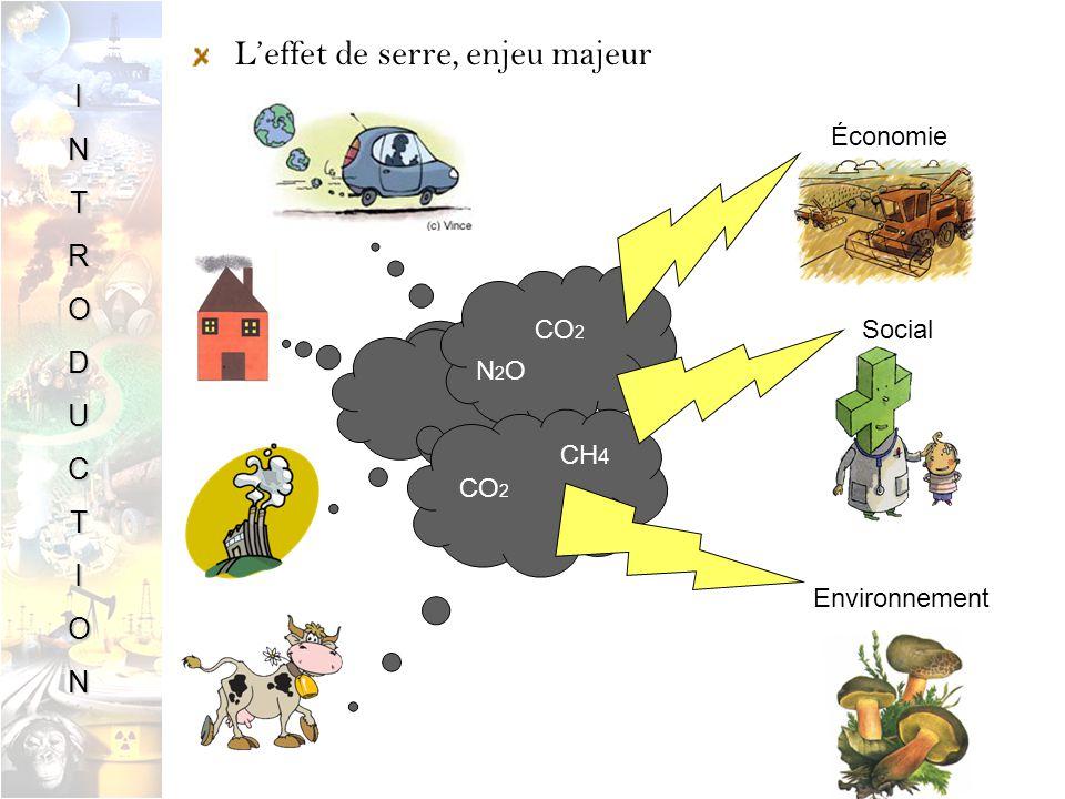 En 2000, lensemble des pays de la planète a émis 6 GteqC, dont la moitié nest pas résorbée par les puits de carbones.
