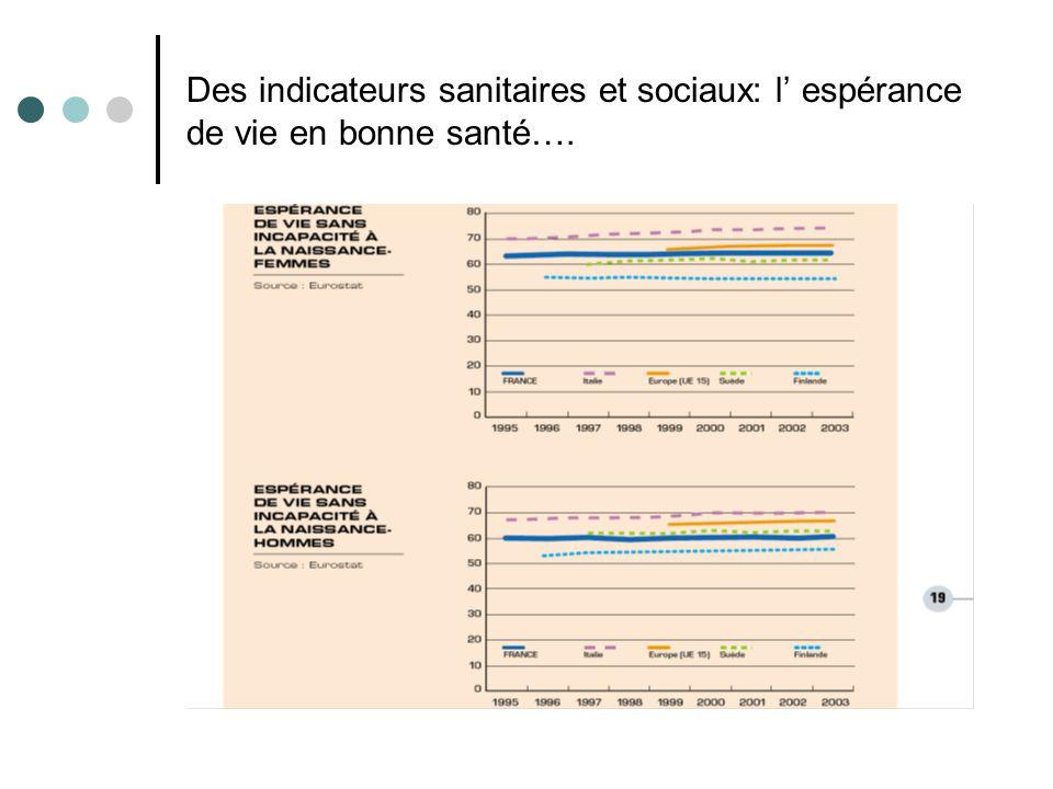 Des indicateurs sanitaires et sociaux: l espérance de vie en bonne santé….