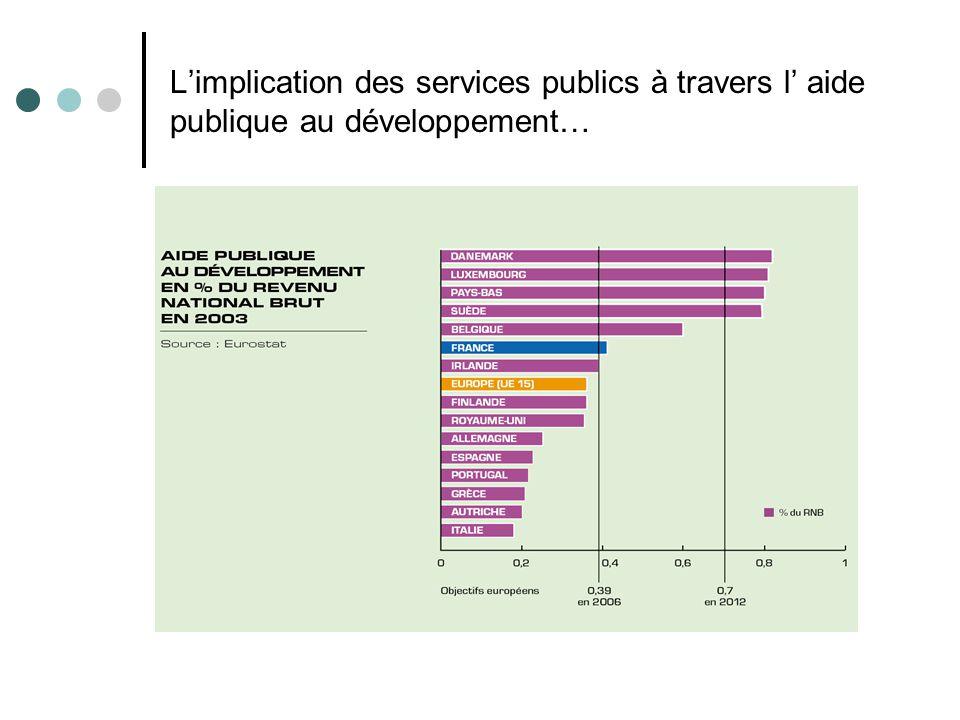 Limplication des services publics à travers l aide publique au développement…