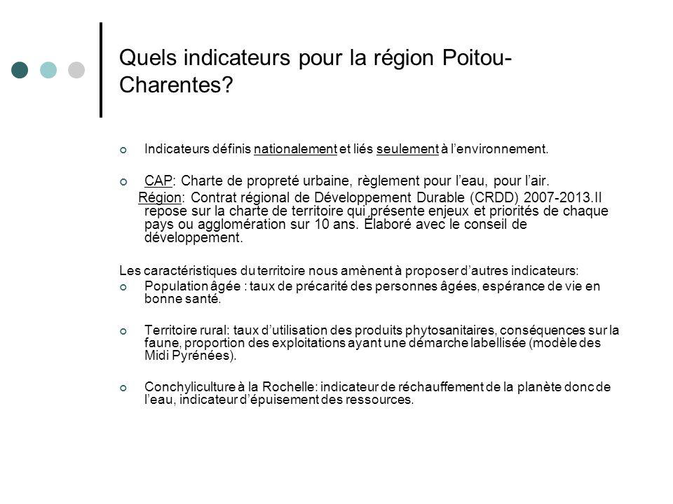 Quels indicateurs pour la région Poitou- Charentes? Indicateurs définis nationalement et liés seulement à lenvironnement. CAP: Charte de propreté urba
