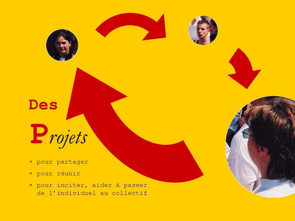 Des P rojets pour partager pour réunir pour inciter, aider à passer de lindividuel au collectif